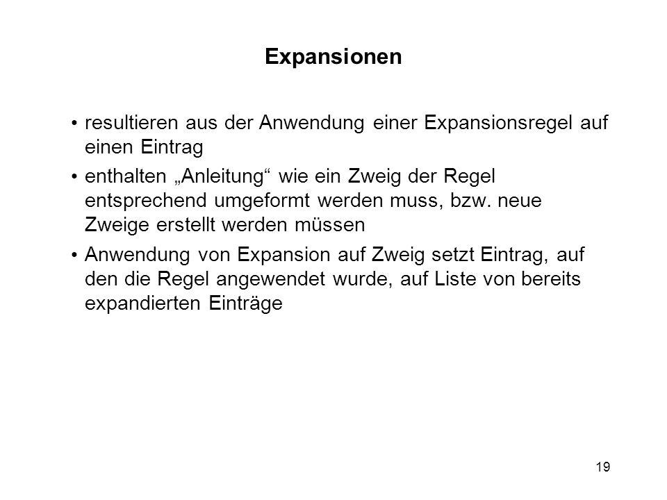 Expansionen resultieren aus der Anwendung einer Expansionsregel auf einen Eintrag.