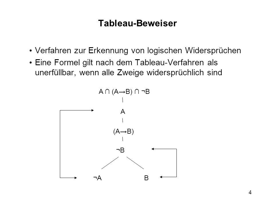 Tableau-Beweiser Verfahren zur Erkennung von logischen Widersprüchen