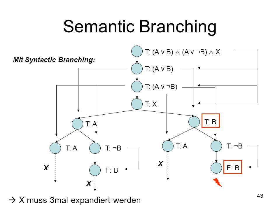 Semantic Branching  X muss 3mal expandiert werden