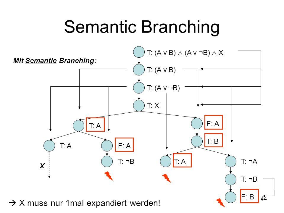 Semantic Branching  X muss nur 1mal expandiert werden!