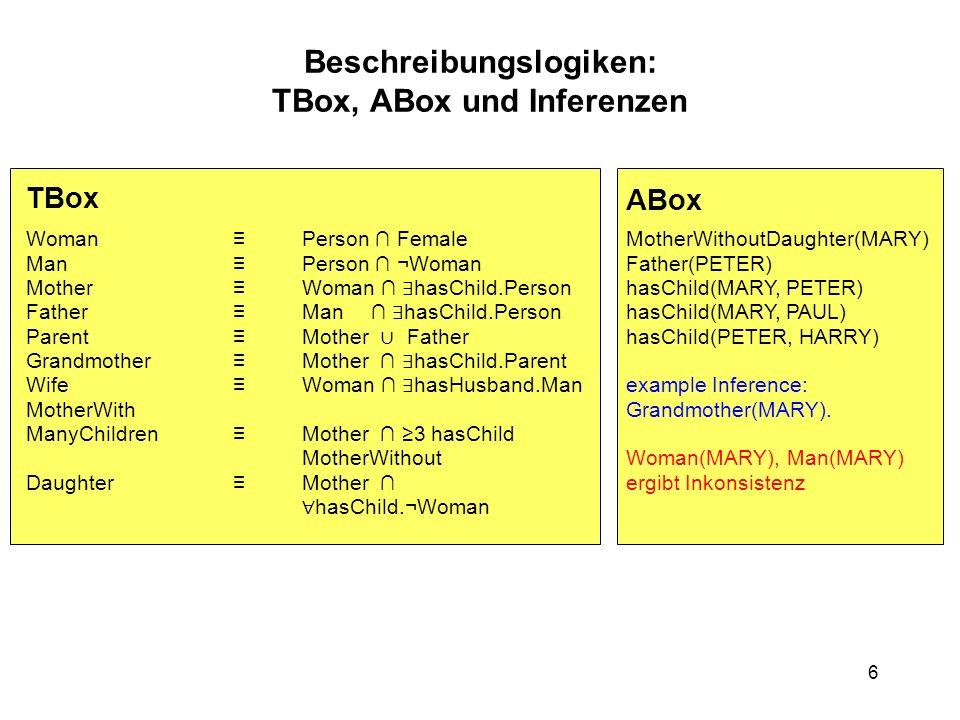 Beschreibungslogiken: TBox, ABox und Inferenzen