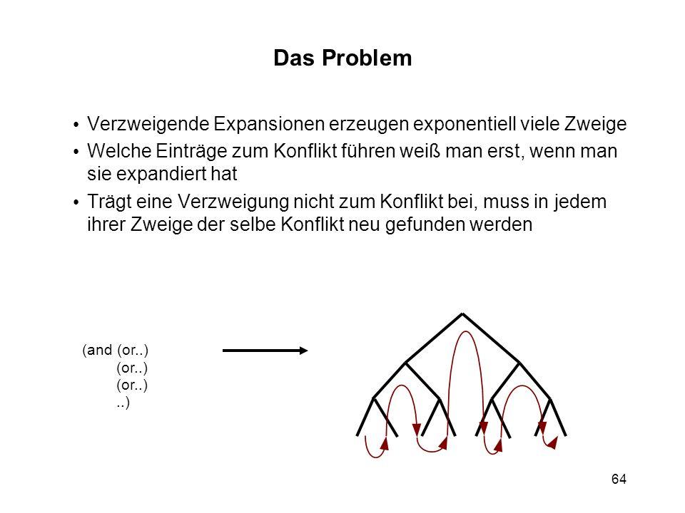 Das Problem Verzweigende Expansionen erzeugen exponentiell viele Zweige.