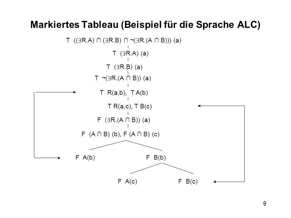 Markiertes Tableau (Beispiel für die Sprache ALC)
