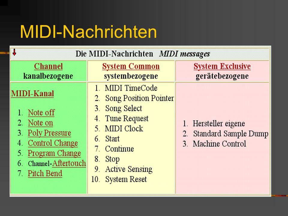 MIDI-Nachrichten Active Sensing: gegen steckengebliebene Noten.