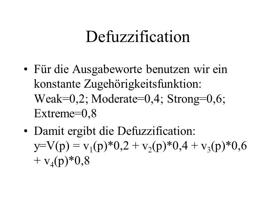 Defuzzification Für die Ausgabeworte benutzen wir ein konstante Zugehörigkeitsfunktion: Weak=0,2; Moderate=0,4; Strong=0,6; Extreme=0,8.
