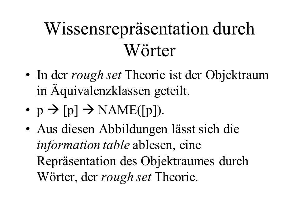 Wissensrepräsentation durch Wörter
