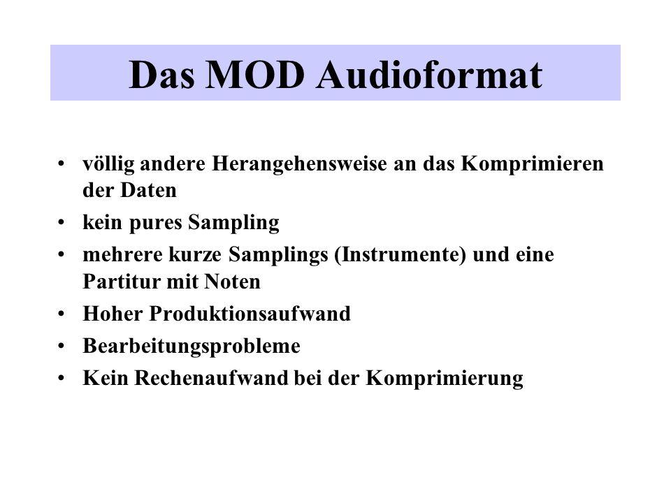 Das MOD Audioformat völlig andere Herangehensweise an das Komprimieren der Daten. kein pures Sampling.