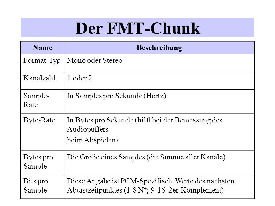 Der FMT-Chunk Name Beschreibung Format-Typ Mono oder Stereo Kanalzahl