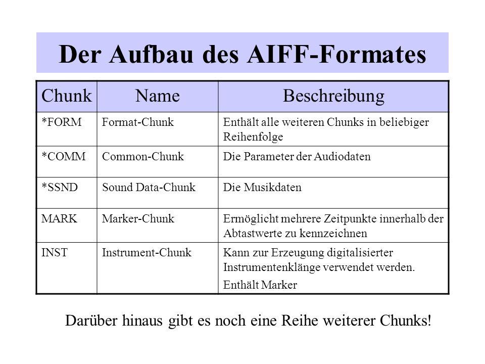 Der Aufbau des AIFF-Formates