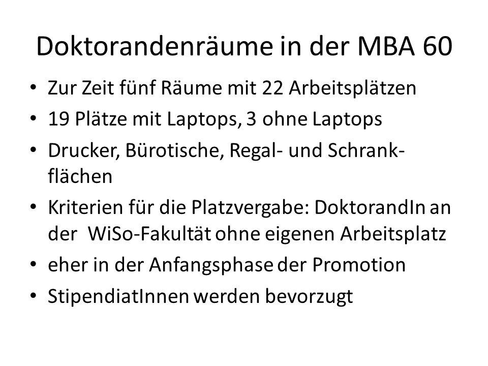 Doktorandenräume in der MBA 60