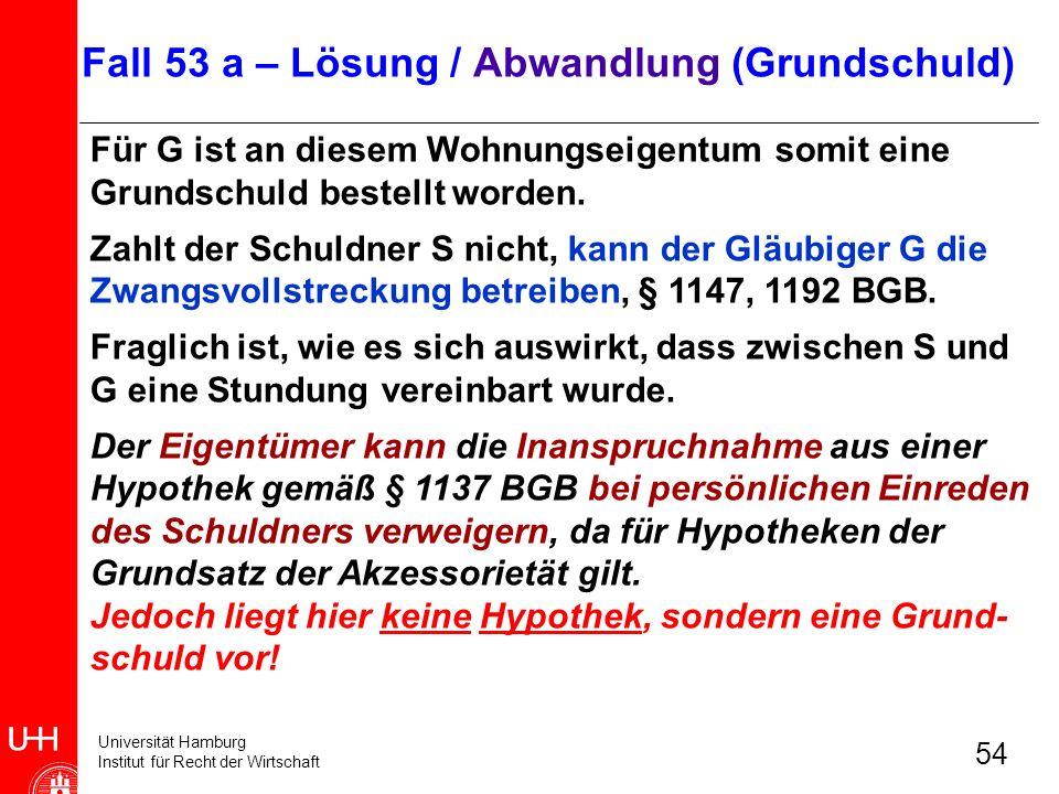 Fall 53 a – Lösung / Abwandlung (Grundschuld)