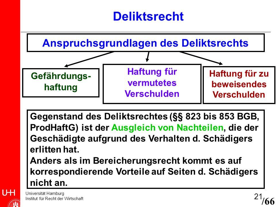 Deliktsrecht Anspruchsgrundlagen des Deliktsrechts /66