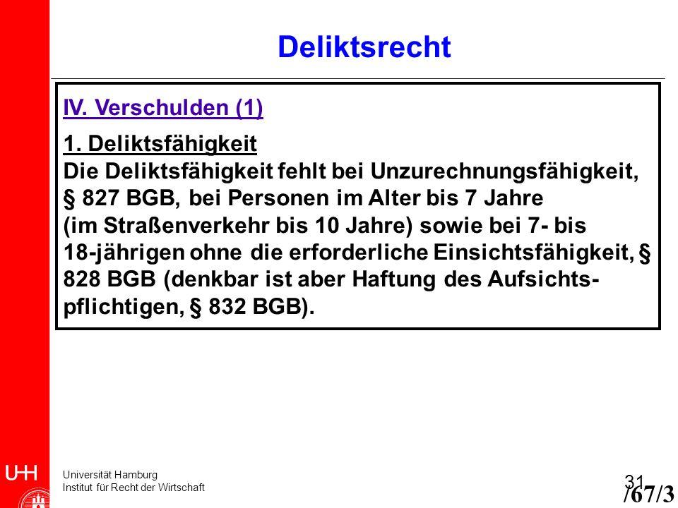 Deliktsrecht /67/3 IV. Verschulden (1) 1. Deliktsfähigkeit
