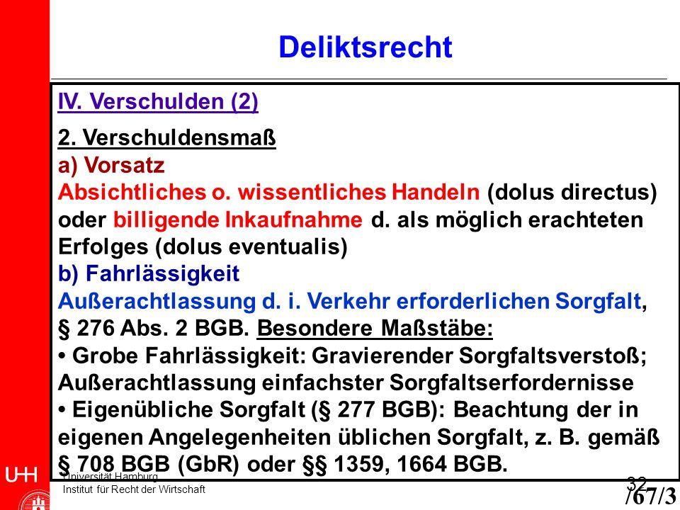Deliktsrecht /67/3 IV. Verschulden (2) 2. Verschuldensmaß a) Vorsatz