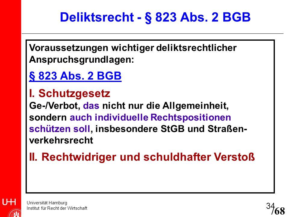 Deliktsrecht - § 823 Abs. 2 BGB