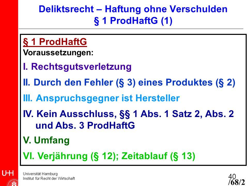 Deliktsrecht – Haftung ohne Verschulden § 1 ProdHaftG (1)