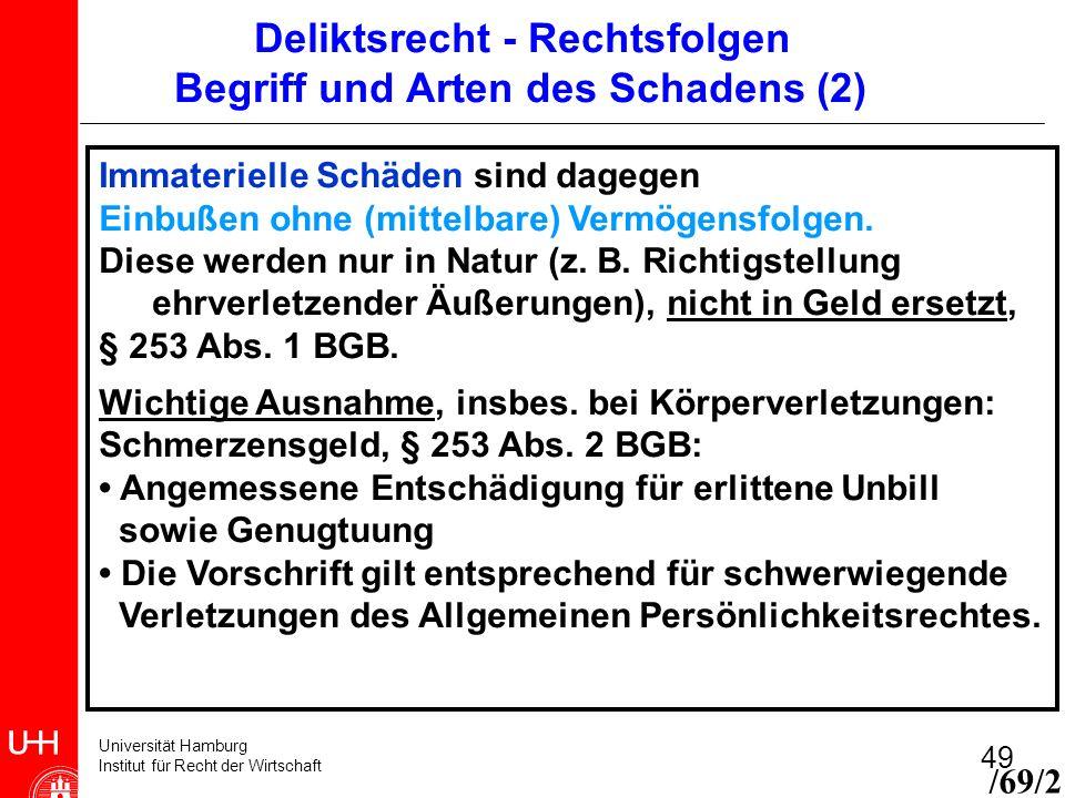 Deliktsrecht - Rechtsfolgen Begriff und Arten des Schadens (2)