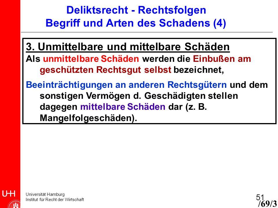 Deliktsrecht - Rechtsfolgen Begriff und Arten des Schadens (4)
