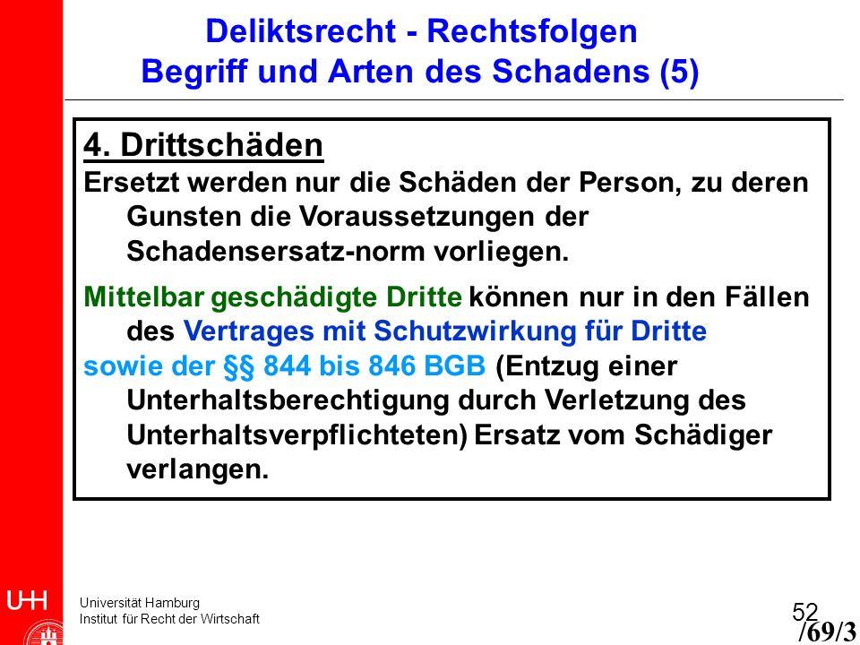 Deliktsrecht - Rechtsfolgen Begriff und Arten des Schadens (5)