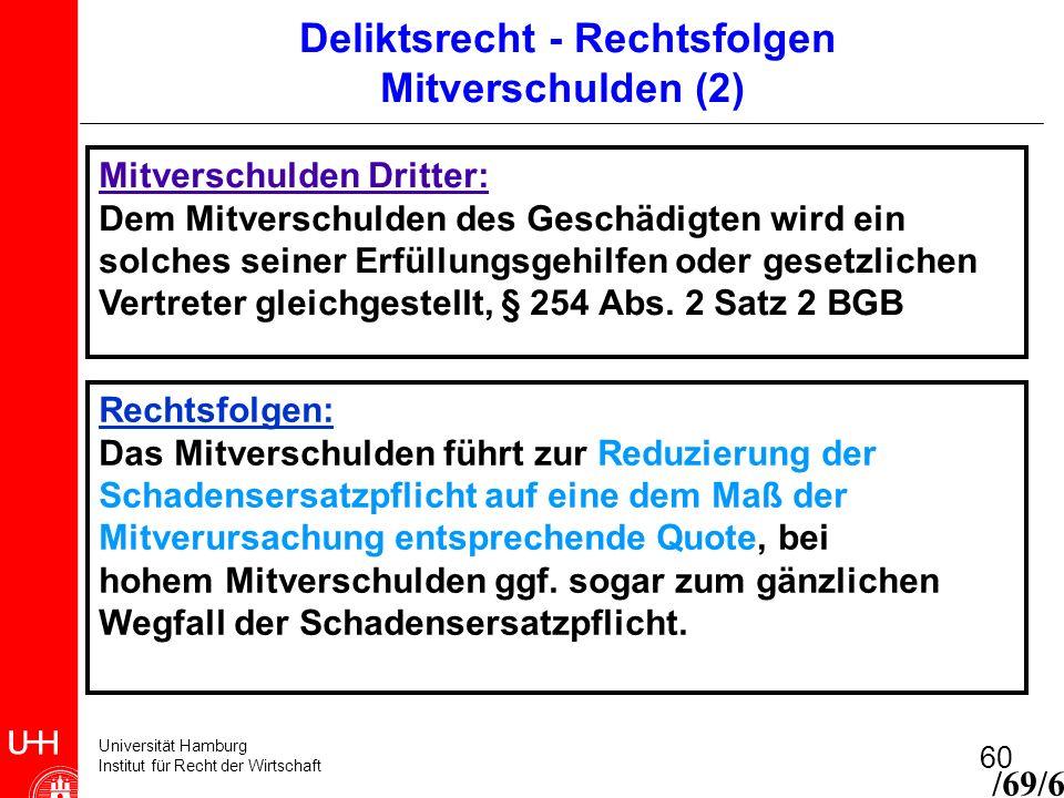 Deliktsrecht - Rechtsfolgen Mitverschulden (2)