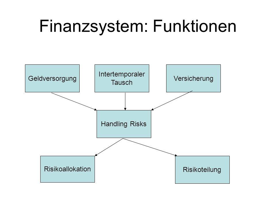 Finanzsystem: Funktionen