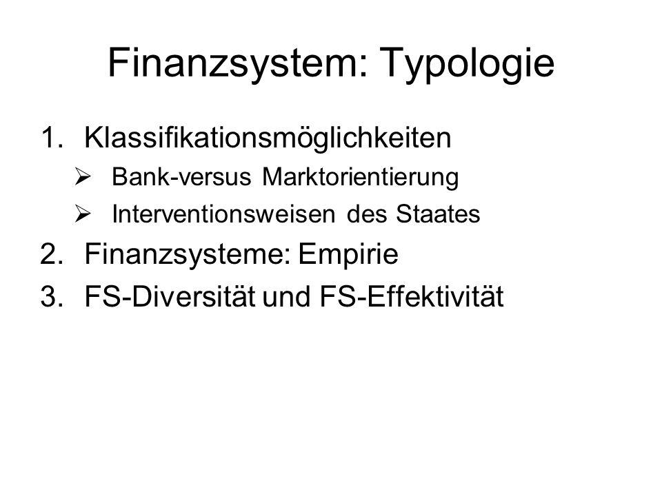 Finanzsystem: Typologie