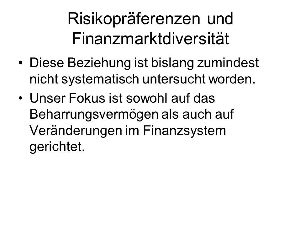 Risikopräferenzen und Finanzmarktdiversität