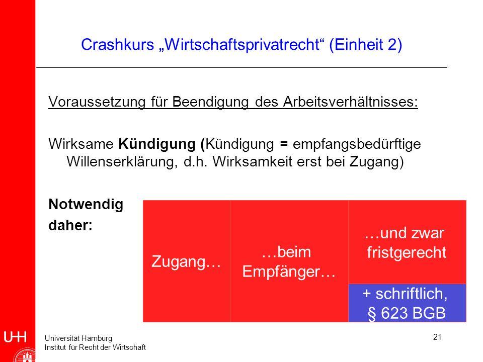 """Crashkurs """"Wirtschaftsprivatrecht (Einheit 2)"""