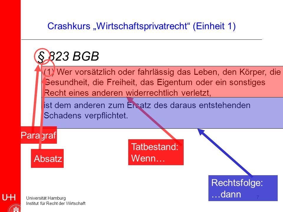 """Crashkurs """"Wirtschaftsprivatrecht (Einheit 1)"""