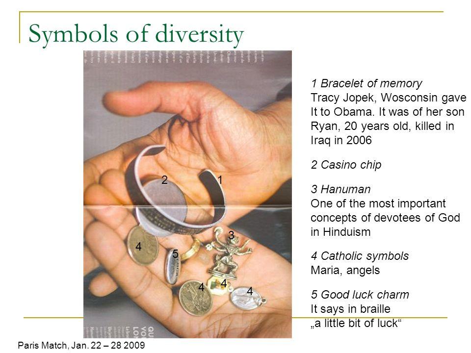 Symbols of diversity 1 Bracelet of memory Tracy Jopek, Wosconsin gave