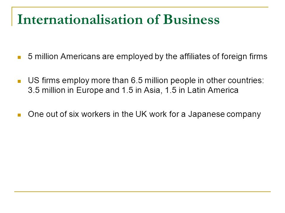 Internationalisation of Business