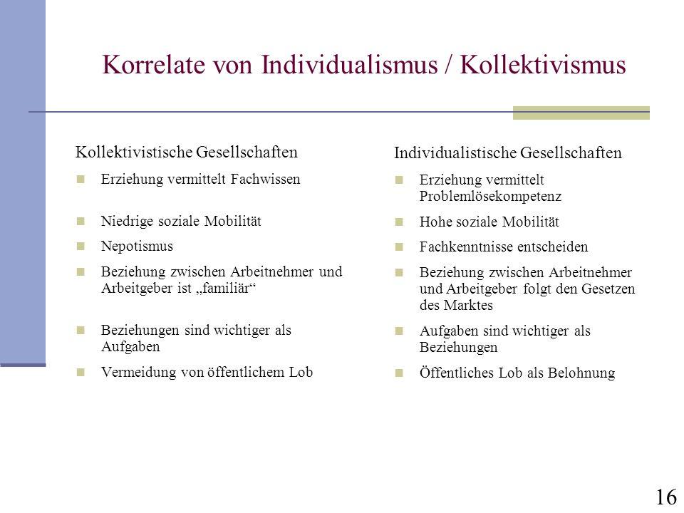 Korrelate von Individualismus / Kollektivismus