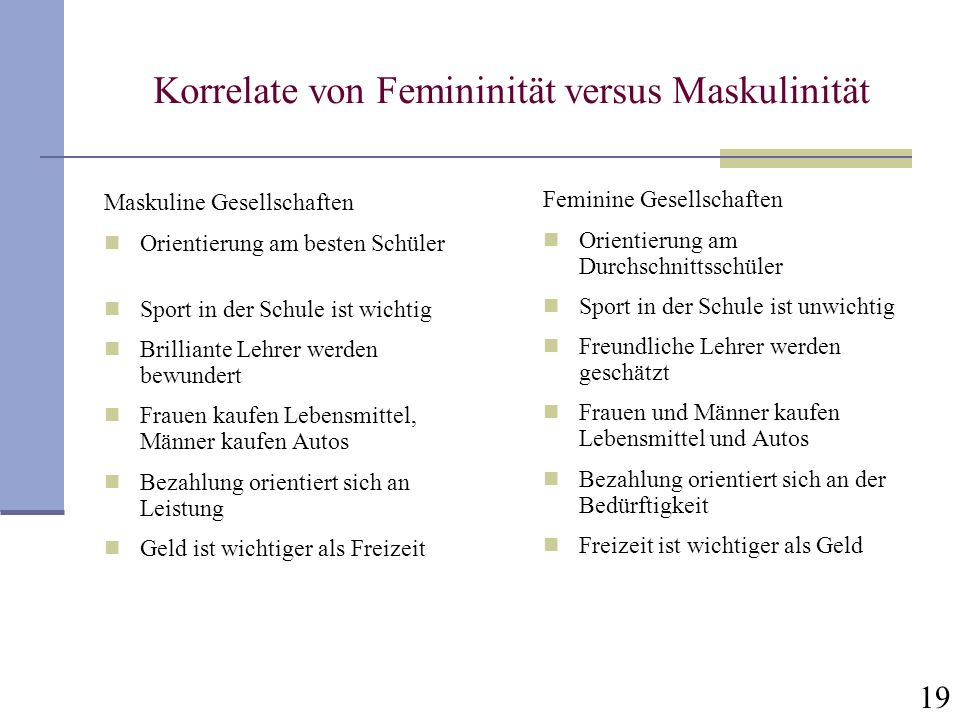 Korrelate von Femininität versus Maskulinität
