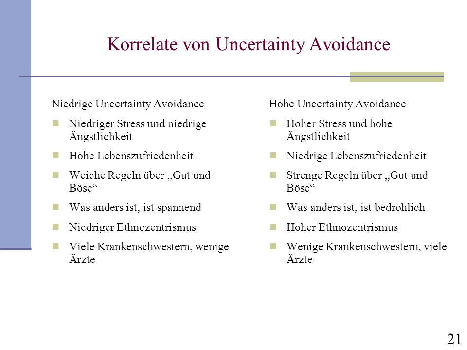Korrelate von Uncertainty Avoidance