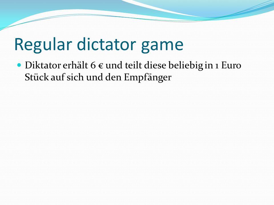 Regular dictator game Diktator erhält 6 € und teilt diese beliebig in 1 Euro Stück auf sich und den Empfänger.