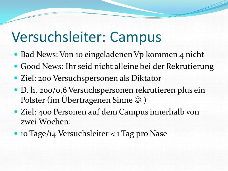 Versuchsleiter: Campus