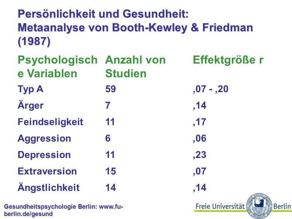 Psychologische Variablen Anzahl von Studien Effektgröße r