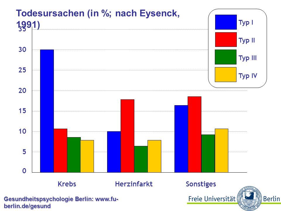 Todesursachen (in %; nach Eysenck, 1991)