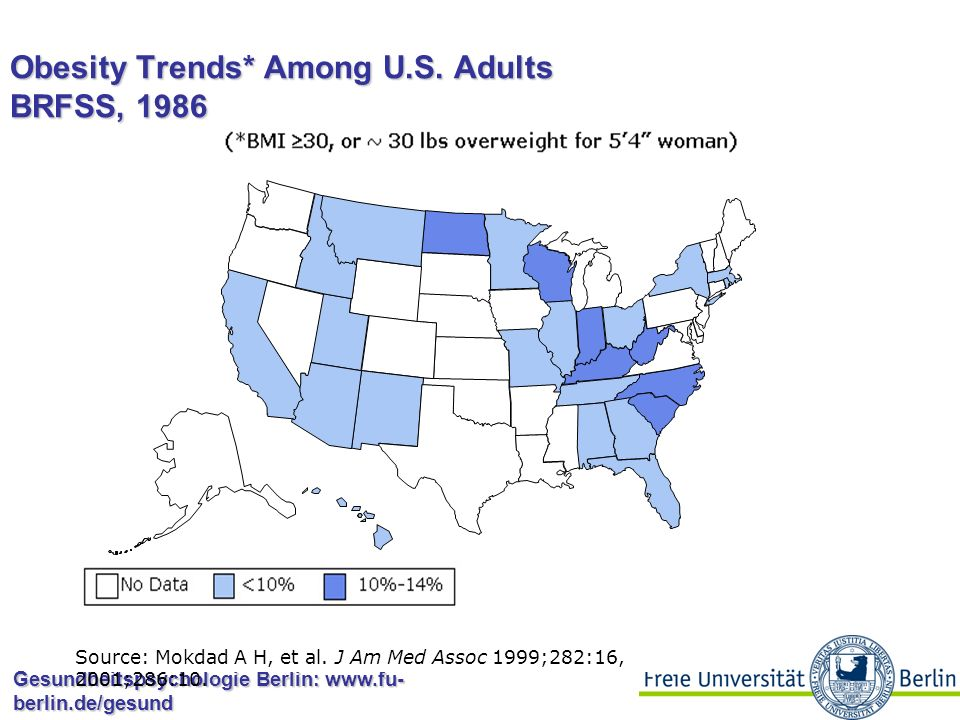 Obesity Trends* Among U.S. Adults BRFSS, 1986