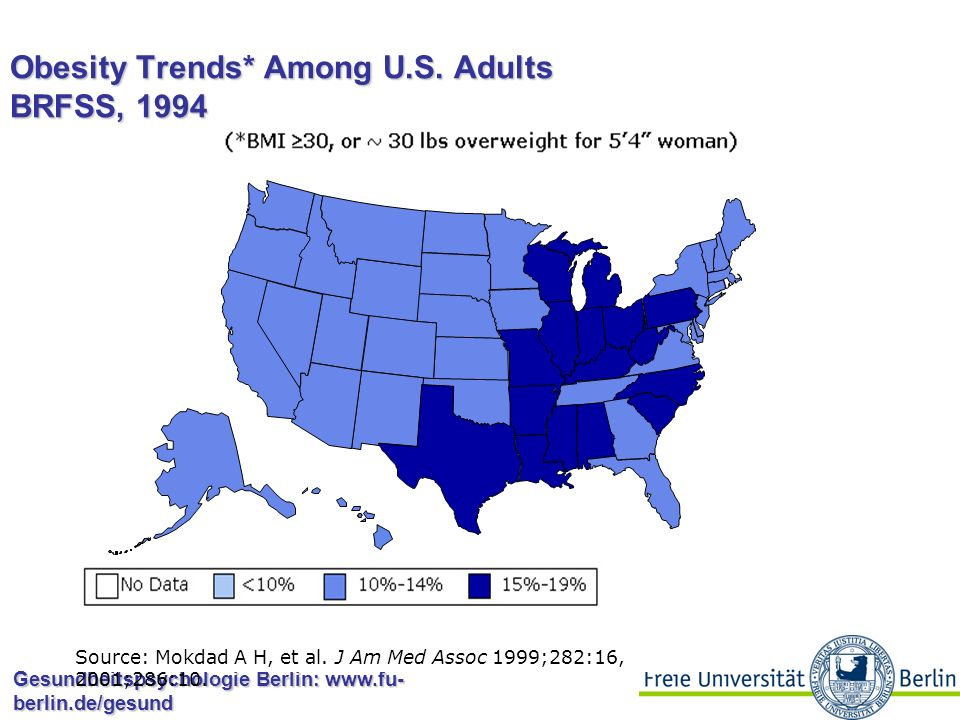 Obesity Trends* Among U.S. Adults BRFSS, 1994