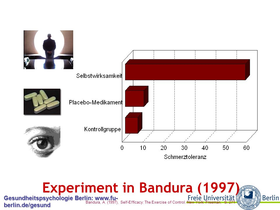 Experiment in Bandura (1997)