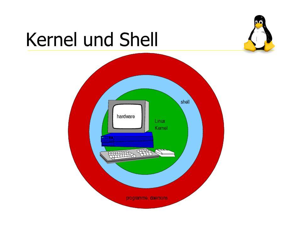 Kernel und Shell