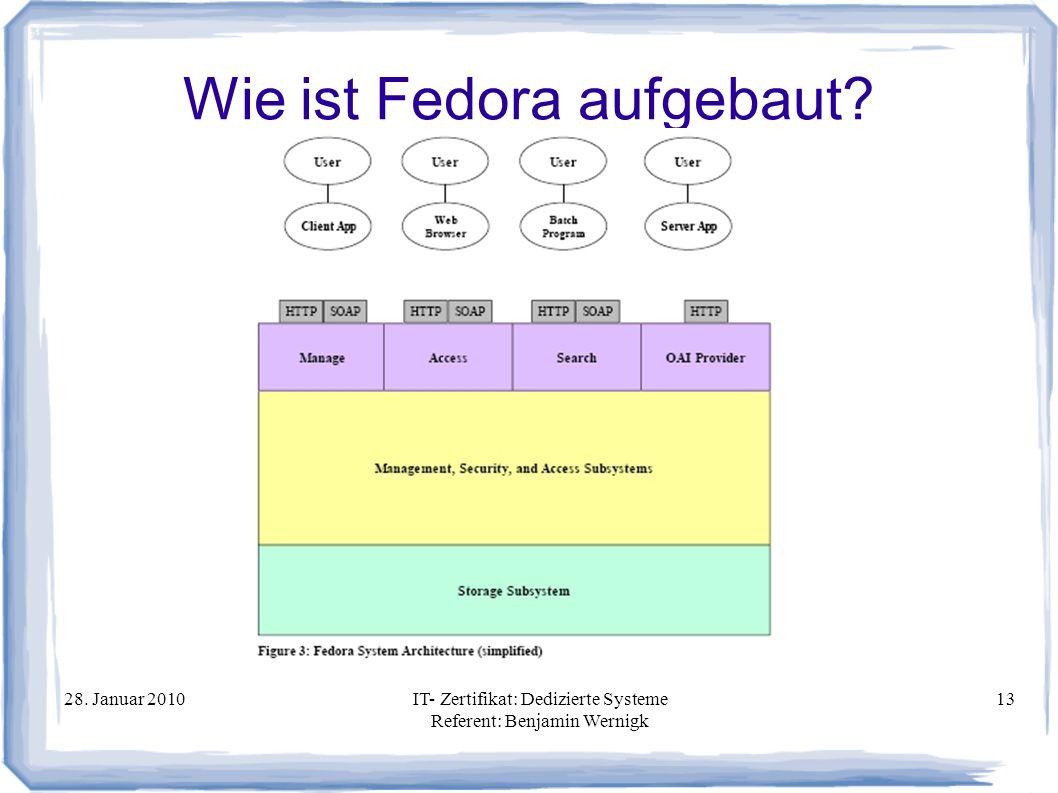 Wie ist Fedora aufgebaut