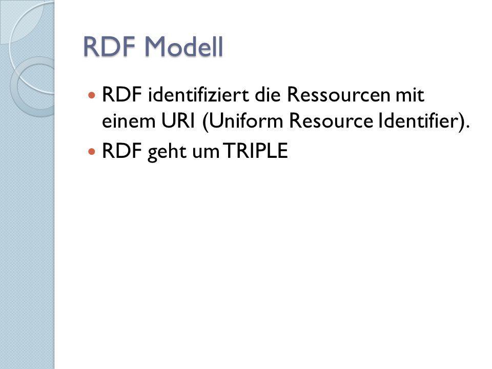 RDF Modell RDF identifiziert die Ressourcen mit einem URI (Uniform Resource Identifier).