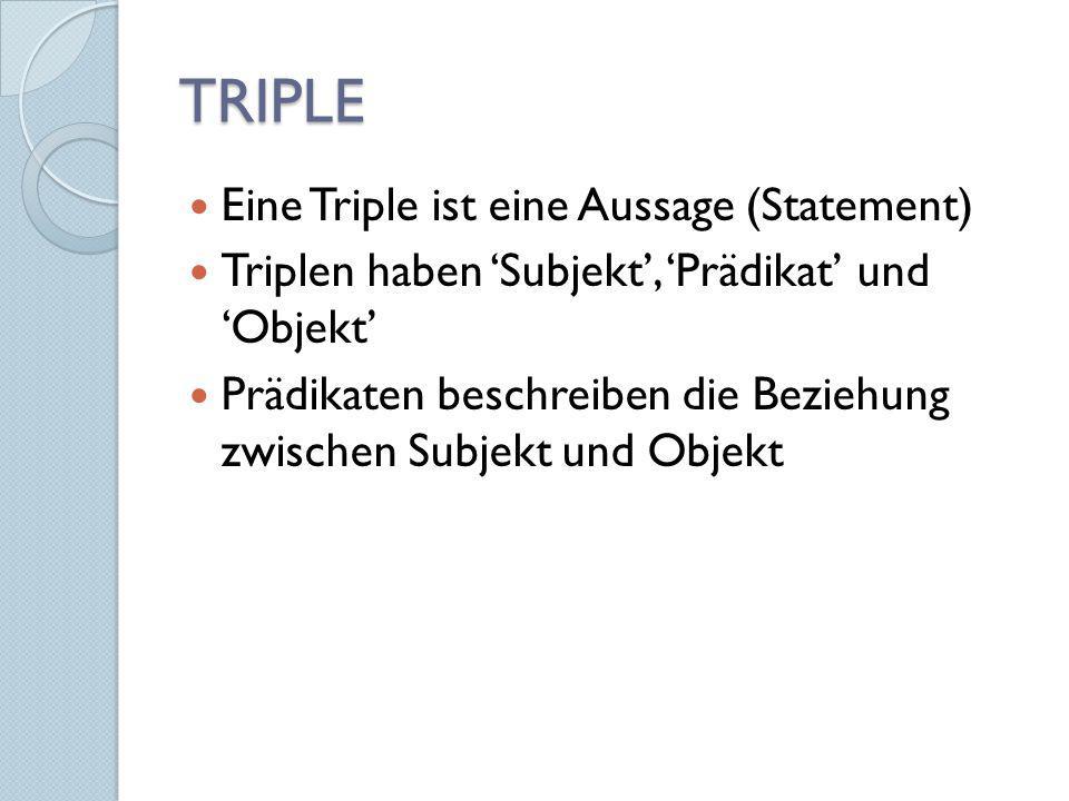 TRIPLE Eine Triple ist eine Aussage (Statement)