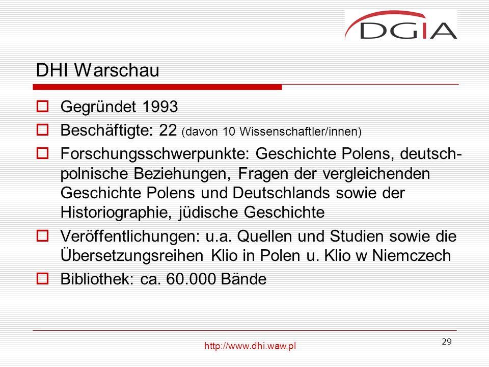 DHI Warschau Gegründet 1993