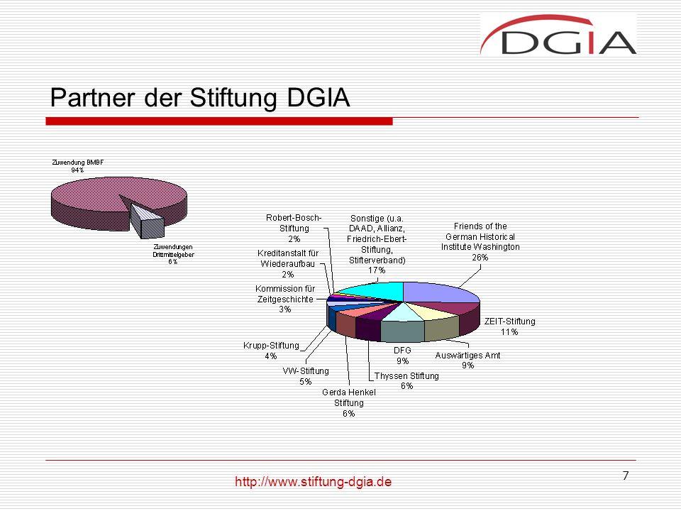 Partner der Stiftung DGIA