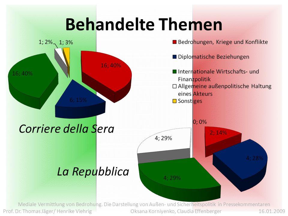 Behandelte Themen Corriere della Sera La Repubblica