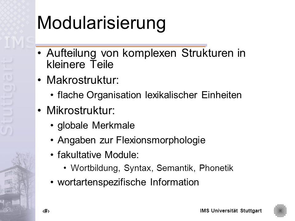 Modularisierung Aufteilung von komplexen Strukturen in kleinere Teile