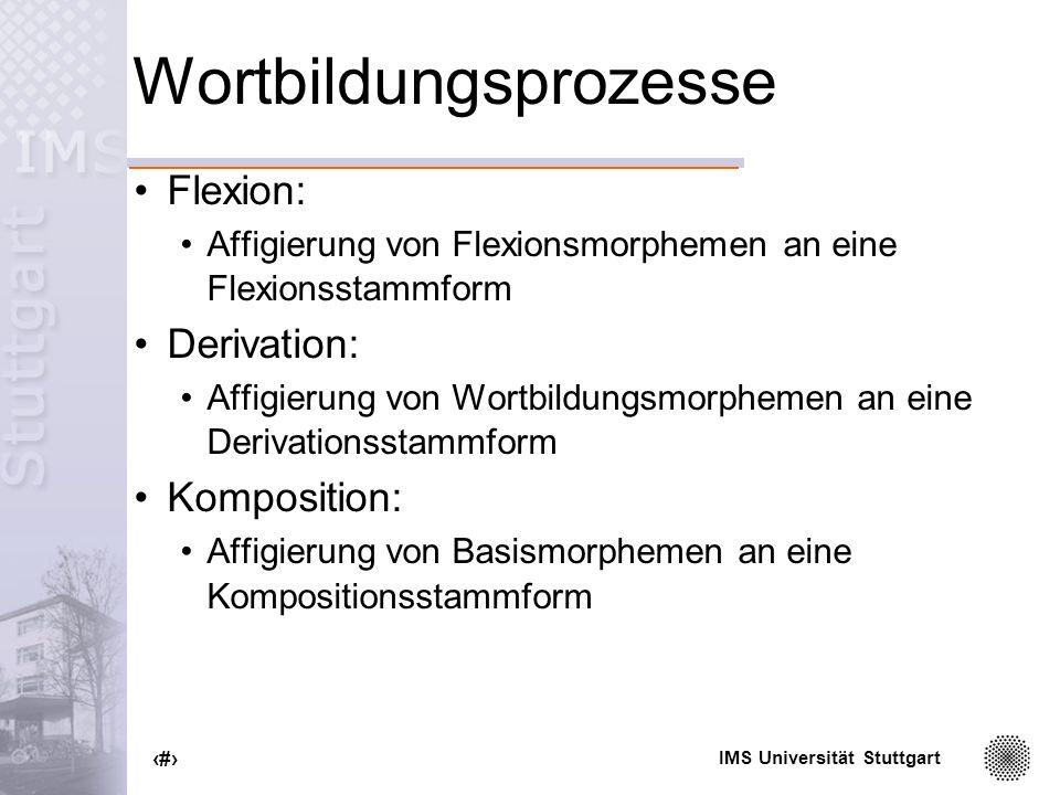 Wortbildungsprozesse